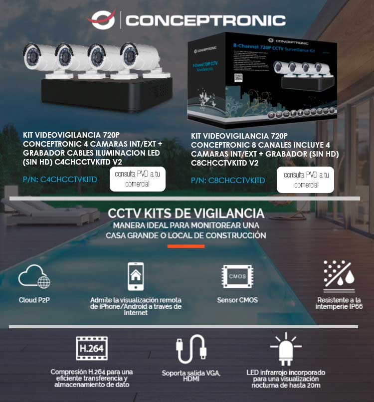 oferta kit videovigilancia